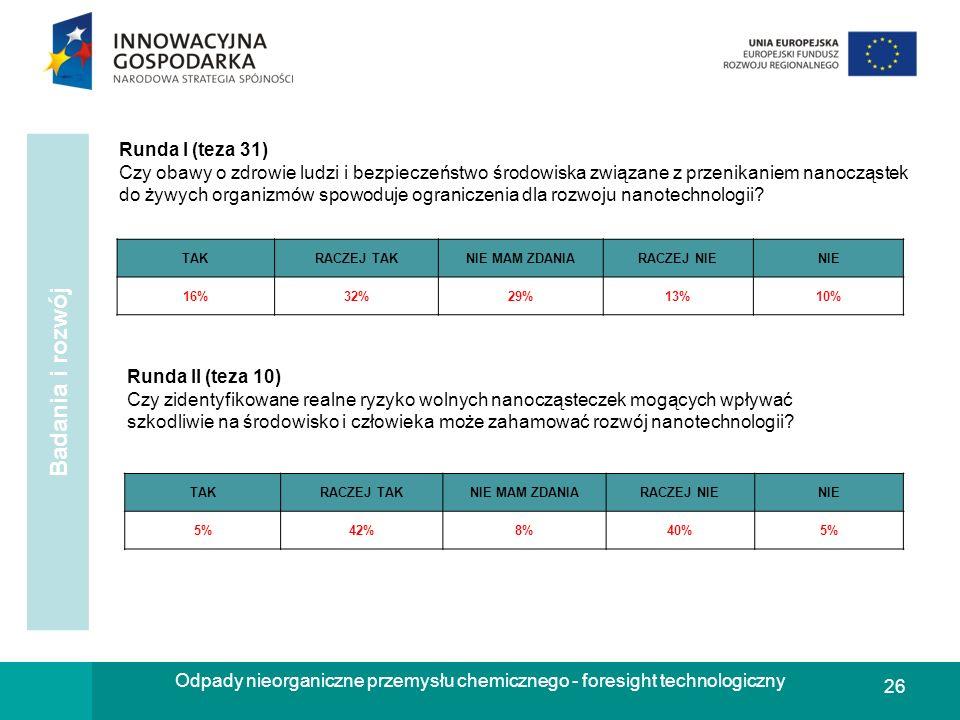 26 Odpady nieorganiczne przemysłu chemicznego - foresight technologiczny Runda I (teza 31) Czy obawy o zdrowie ludzi i bezpieczeństwo środowiska związ