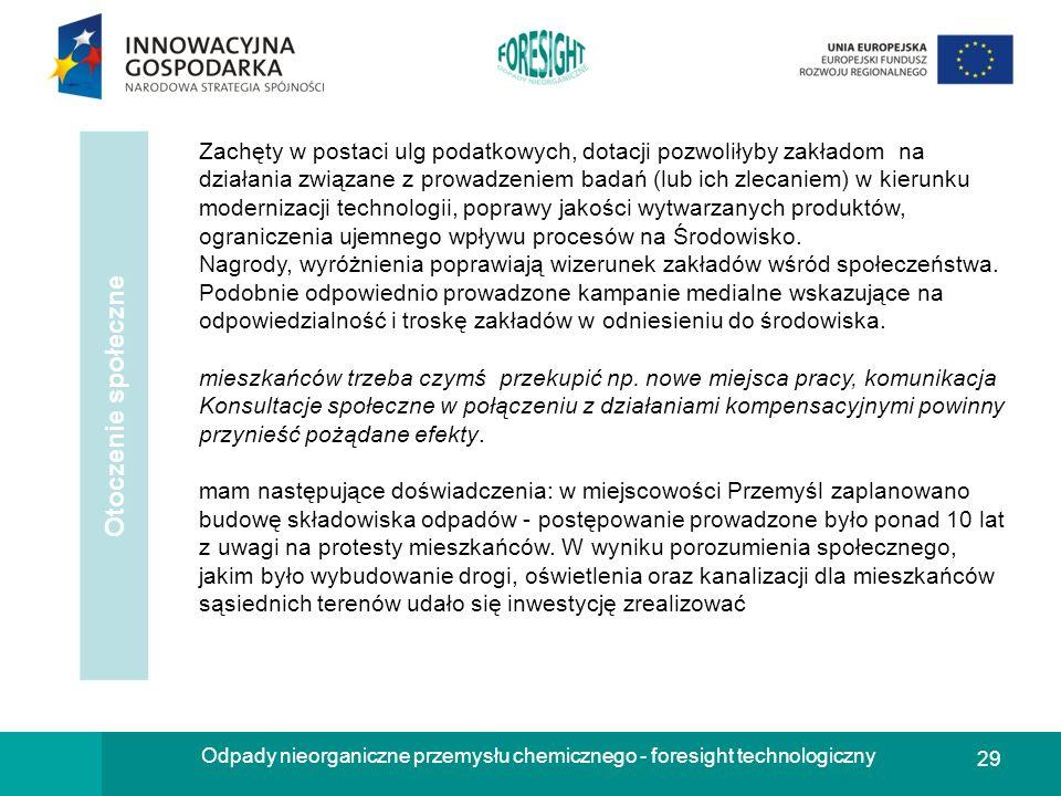 29 Odpady nieorganiczne przemysłu chemicznego - foresight technologiczny Otoczenie społeczne Zachęty w postaci ulg podatkowych, dotacji pozwoliłyby za