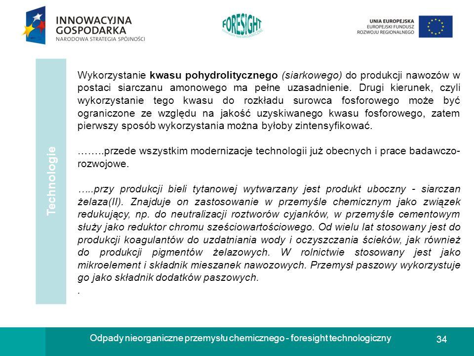 34 Odpady nieorganiczne przemysłu chemicznego - foresight technologiczny Technologie Wykorzystanie kwasu pohydrolitycznego (siarkowego) do produkcji n