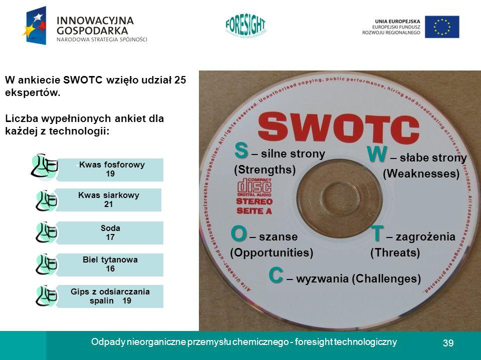 39 Odpady nieorganiczne przemysłu chemicznego - foresight technologiczny W ankiecie SWOTC wzięło udział 25 ekspertów. Liczba wypełnionych ankiet dla k