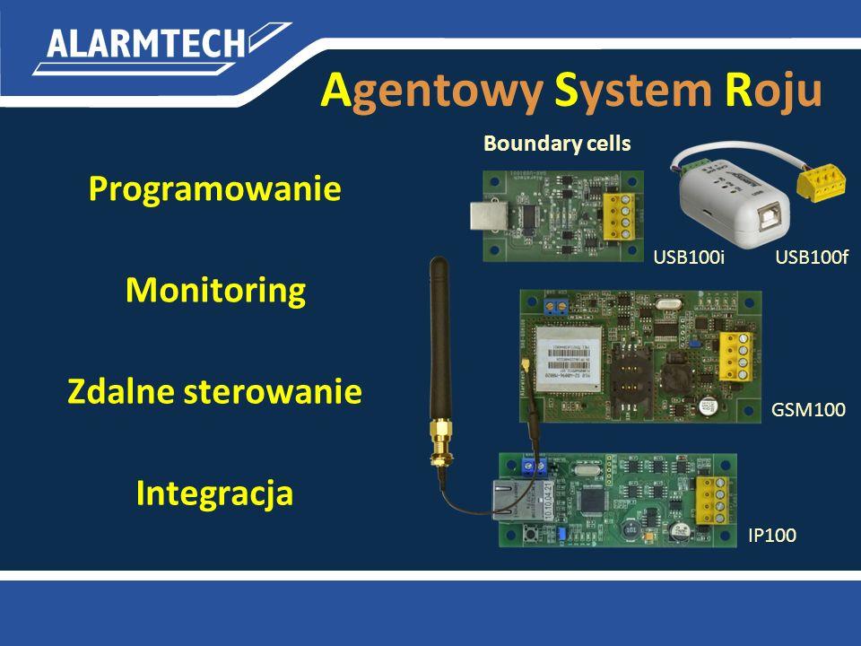 Agentowy System Roju Programowanie Monitoring Zdalne sterowanie IP100 GSM100 USB100iUSB100f Boundary cells Integracja