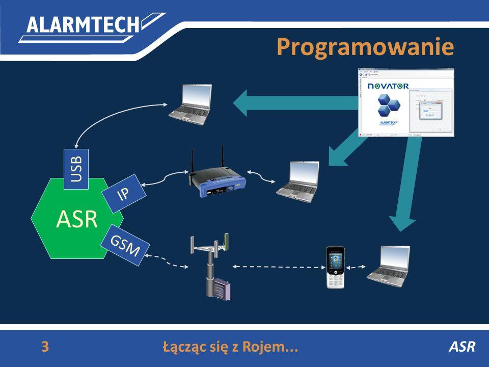 Integracja z systemami zewnętrznymi 13ASR LAN1 Zasilanie z zasobów roju (ViP) Rój #1 Przepływ zdarzeń pomiędzy podsystemami Dwustronna synchronizacja akcji Zarządzanie zintegrowanymi rojami z poziomu LAN Zwiększenie parametrów systemu Integracja – na komputerze wbudowanym LAN2 Komputer wbudowany System #1 System #2 System #3 RS232 RS485 GPRS USB USB100 GSM100