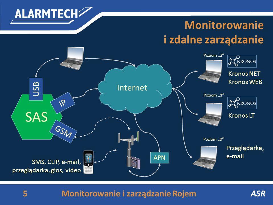 Monitorowanie i zdalne zarządzanie ASR5Monitorowanie i zarządzanie Rojem Internet SAS USB IP GSM Przeglądarka, e-mail SMS, CLIP, e-mail, przeglądarka, głos, video Kronos NET Kronos WEB Kronos LT APN Poziom 0 Poziom 1 Poziom 2