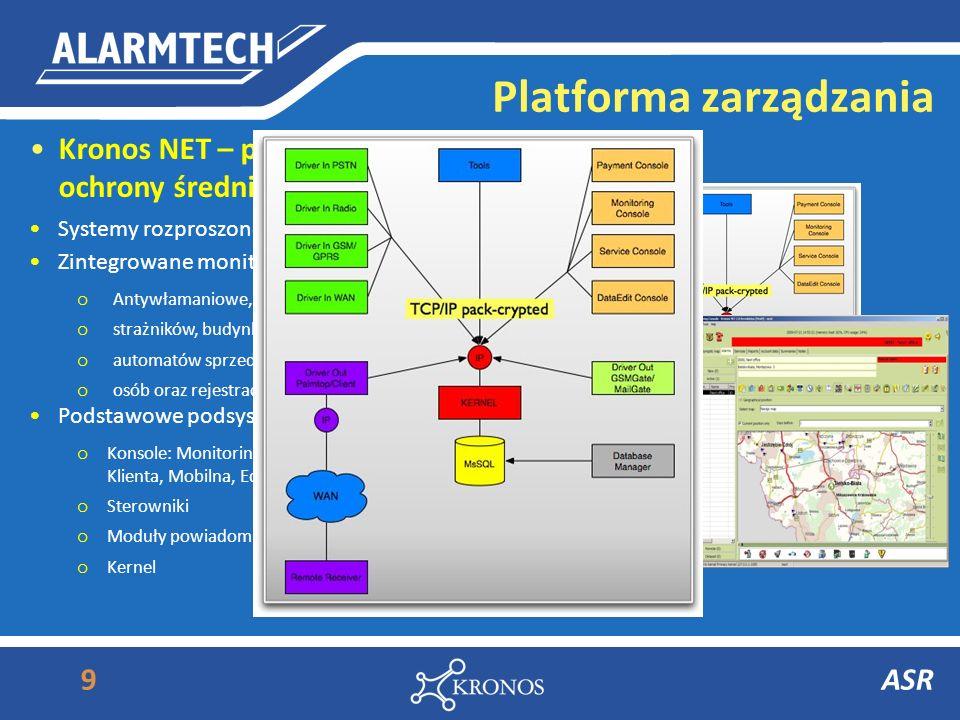 Platforma zarządzania 9ASR Kronos NET – platforma zarządzania dla agencji ochrony średniej i dużej wielkości Systemy rozproszone na dużym obszarze Zintegrowane monitorowanie: o Antywłamaniowe, p.poż., CCTV o strażników, budynków, pojazdów o automatów sprzedażowych, środowiska o osób oraz rejestracja czasu pracy Podstawowe podsystemy: o Konsole: Monitoringu, Alarmowa, Klienta, Mobilna, Edycji, Serwisu o Sterowniki o Moduły powiadomień o Kernel