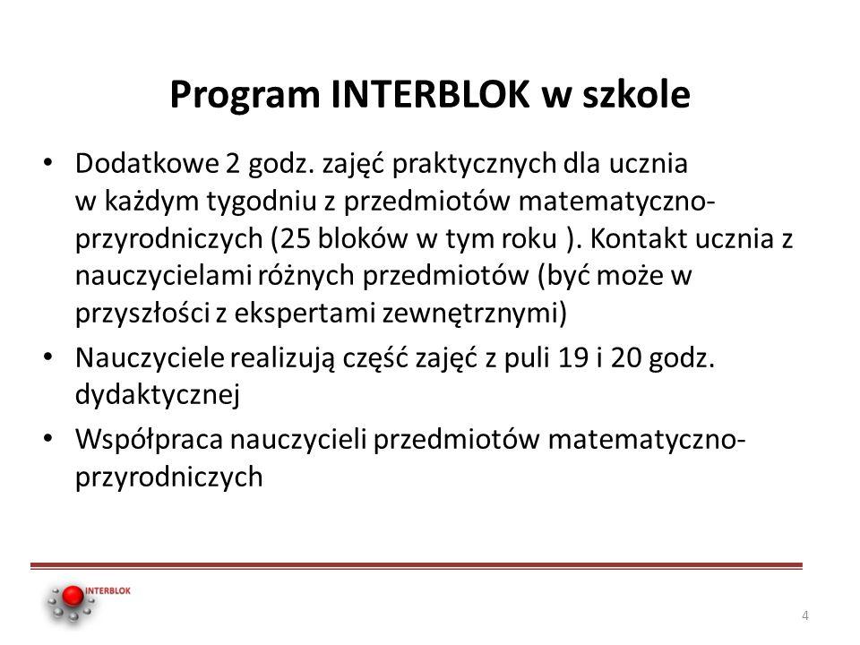 Program INTERBLOK w szkole Dodatkowe 2 godz. zajęć praktycznych dla ucznia w każdym tygodniu z przedmiotów matematyczno- przyrodniczych (25 bloków w t