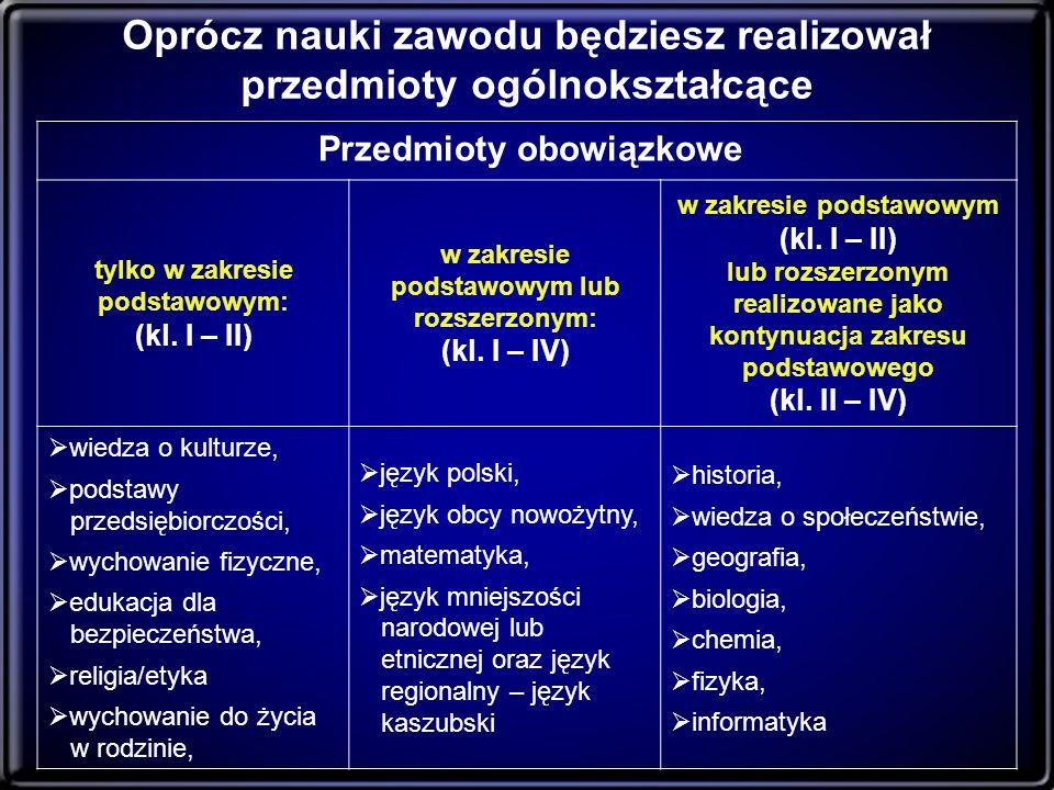 Przedmioty obowiązkowe tylko w zakresie podstawowym: (kl. I – II) w zakresie podstawowym lub rozszerzonym: (kl. I – IV) w zakresie podstawowym (kl. I