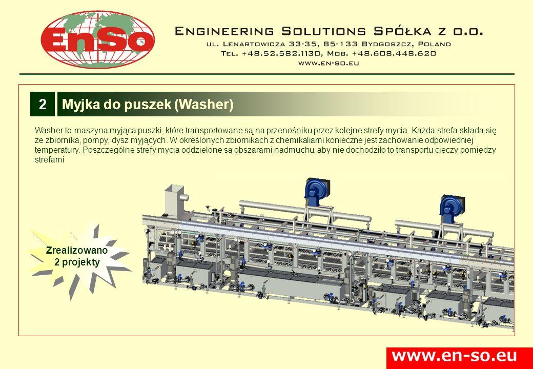 www.en-so.eu Zrealizowano 2 projekty Zrealizowano 2 projekty Myjka do puszek (Washer)2 Washer to maszyna myjąca puszki, które transportowane są na prz
