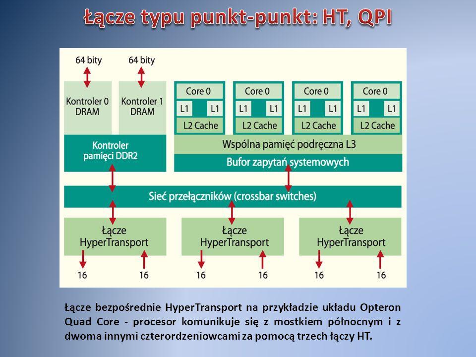 Łącze bezpośrednie HyperTransport na przykładzie układu Opteron Quad Core - procesor komunikuje się z mostkiem północnym i z dwoma innymi czterordzeni