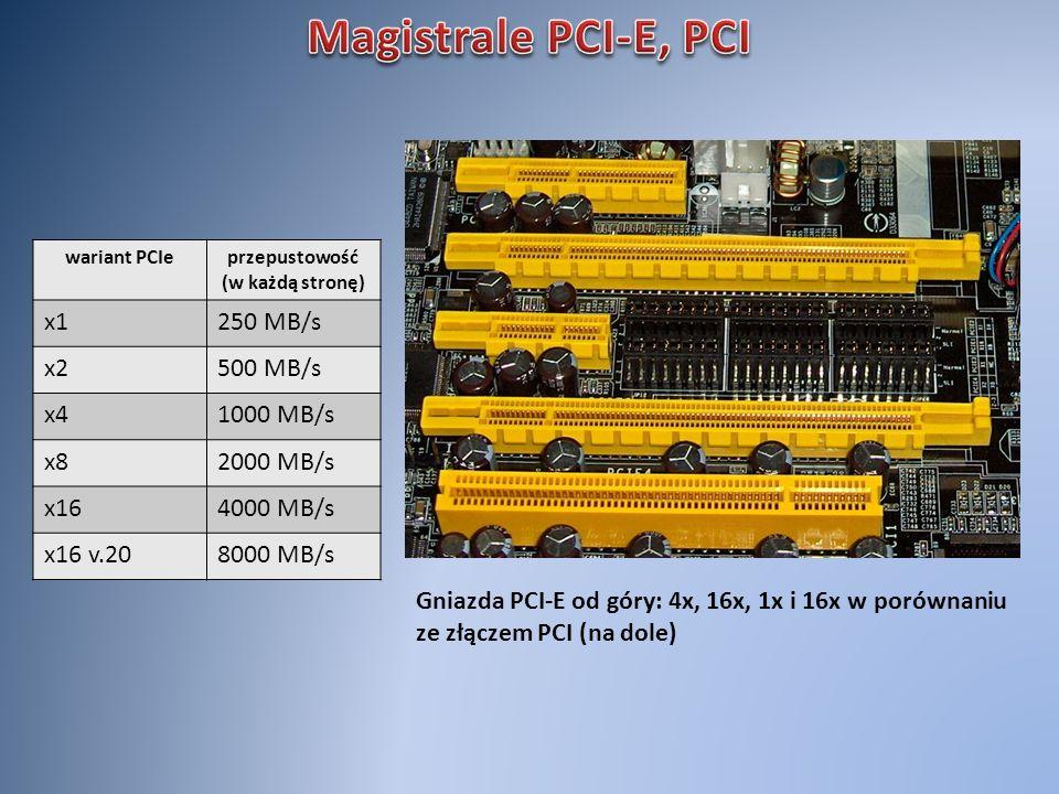 Gniazda PCI-E od góry: 4x, 16x, 1x i 16x w porównaniu ze złączem PCI (na dole) wariant PCIeprzepustowość (w każdą stronę) x1250 MB/s x2500 MB/s x41000