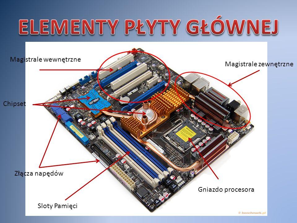 Magistrale wewnętrzne Złącza napędów Chipset Sloty Pamięci Magistrale zewnętrzne Gniazdo procesora