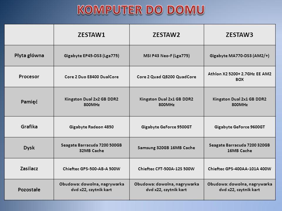 ZESTAW1ZESTAW2ZESTAW3 Płyta główna Gigabyte EP45-DS3 (Lga775)MSI P43 Neo-F (Lga775)Gigabyte MA770-DS3 (AM2/+) Procesor Core 2 Duo E8400 DualCoreCore 2