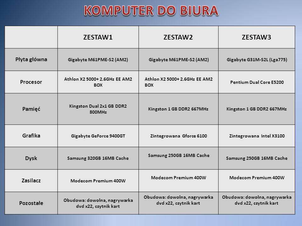ZESTAW1ZESTAW2ZESTAW3 Płyta główna Gigabyte M61PME-S2 (AM2) Gigabyte G31M-S2L (Lga775) Procesor Athlon X2 5000+ 2.6GHz EE AM2 BOX Pentium Dual Core E5