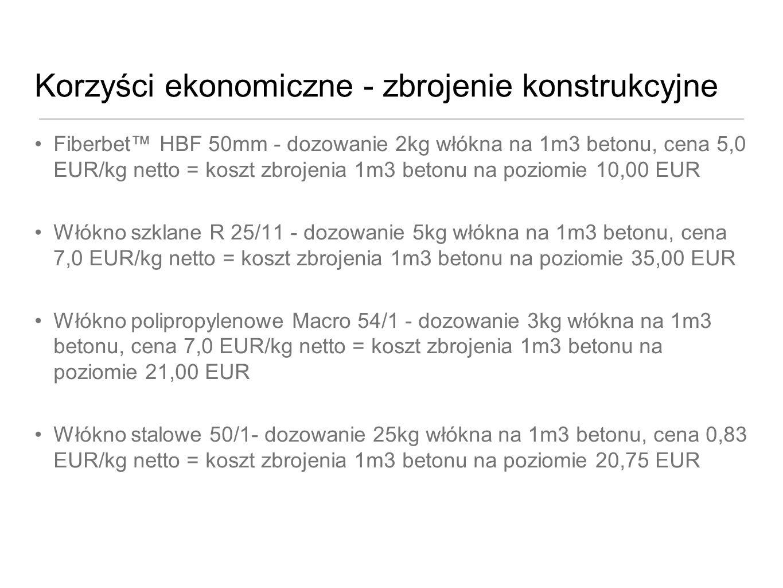 Korzyści ekonomiczne - zbrojenie konstrukcyjne Fiberbet HBF 50mm - dozowanie 2kg włókna na 1m3 betonu, cena 5,0 EUR/kg netto = koszt zbrojenia 1m3 bet