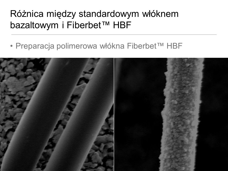 Fiberbet HBF Włókno w matrycy betonowej Równomierne rozłożenie włókna w matrycy betonowej
