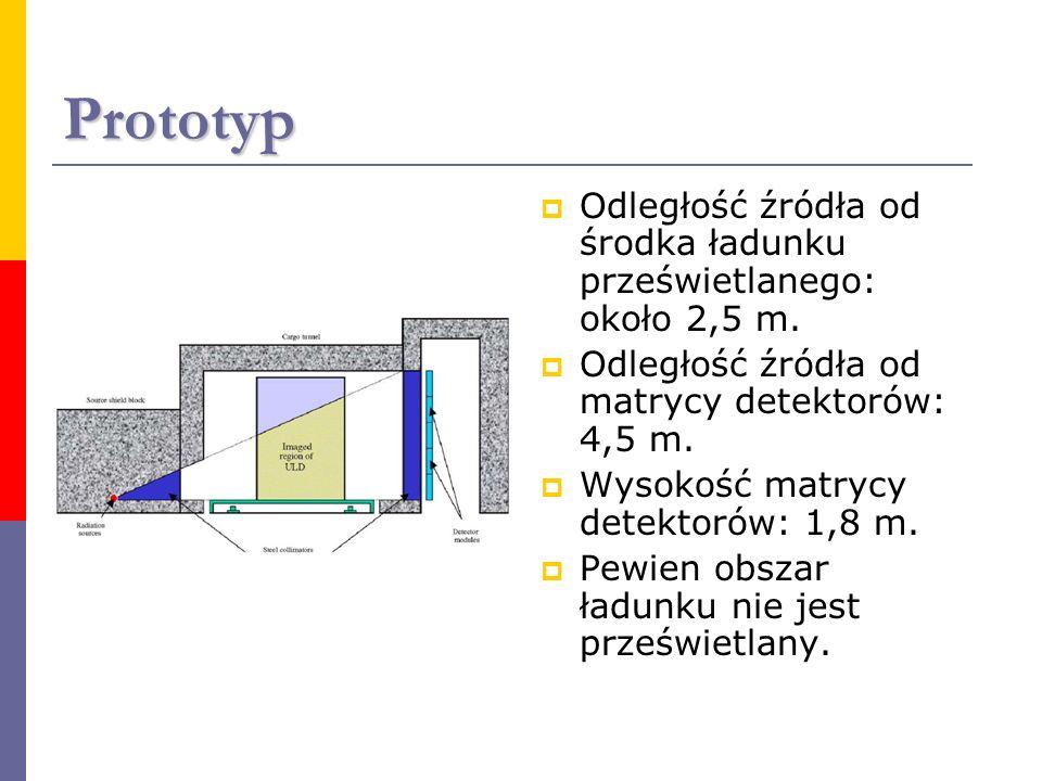 Prototyp Odległość źródła od środka ładunku prześwietlanego: około 2,5 m. Odległość źródła od matrycy detektorów: 4,5 m. Wysokość matrycy detektorów: