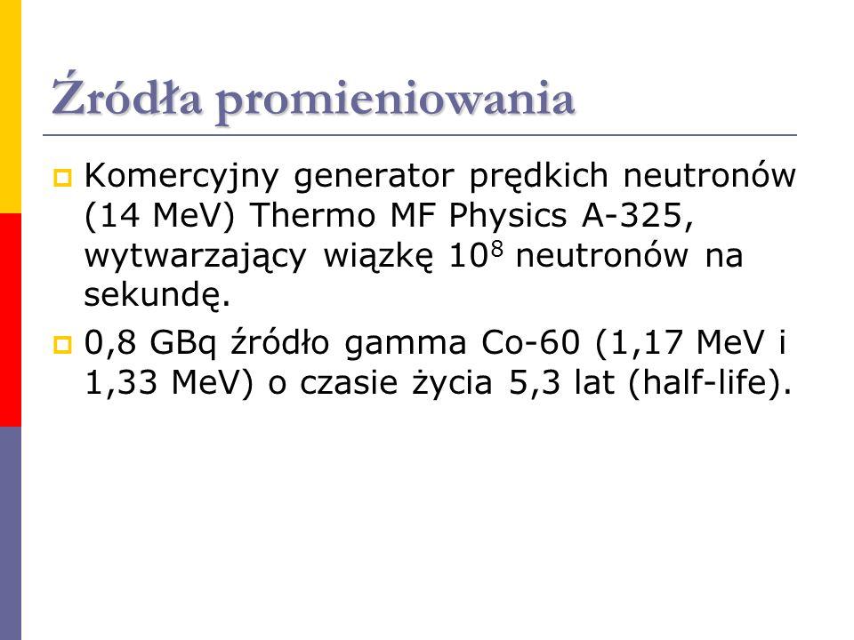 Źródła promieniowania Komercyjny generator prędkich neutronów (14 MeV) Thermo MF Physics A-325, wytwarzający wiązkę 10 8 neutronów na sekundę. 0,8 GBq