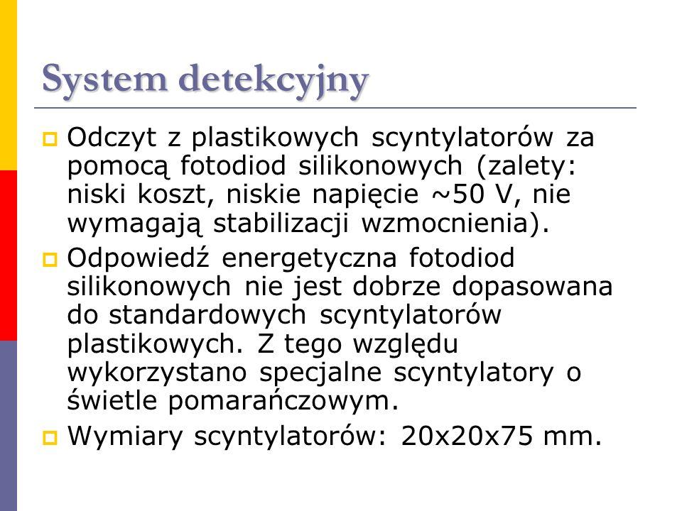System detekcyjny Odczyt z plastikowych scyntylatorów za pomocą fotodiod silikonowych (zalety: niski koszt, niskie napięcie ~50 V, nie wymagają stabil