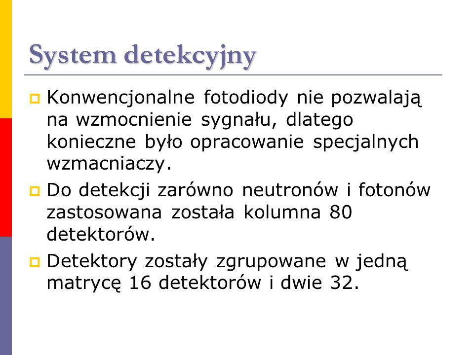 System detekcyjny Konwencjonalne fotodiody nie pozwalają na wzmocnienie sygnału, dlatego konieczne było opracowanie specjalnych wzmacniaczy. Do detekc