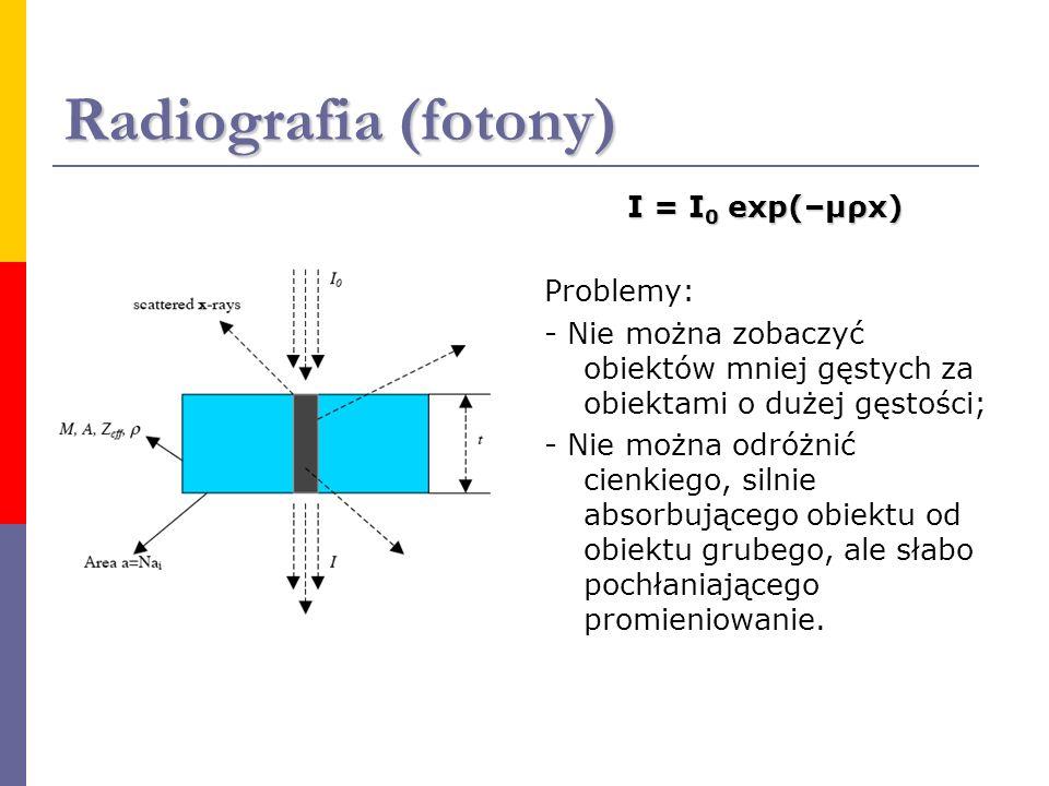 Radiografia (fotony) I = I 0 exp(–μρx) Problemy: - Nie można zobaczyć obiektów mniej gęstych za obiektami o dużej gęstości; - Nie można odróżnić cienk