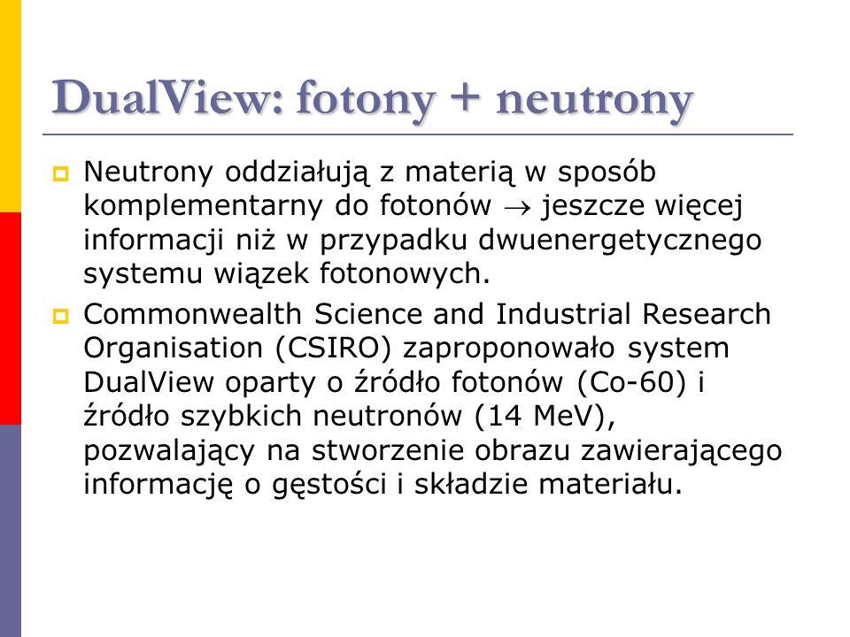 DualView: fotony + neutrony Neutrony oddziałują z materią w sposób komplementarny do fotonów jeszcze więcej informacji niż w przypadku dwuenergetyczne