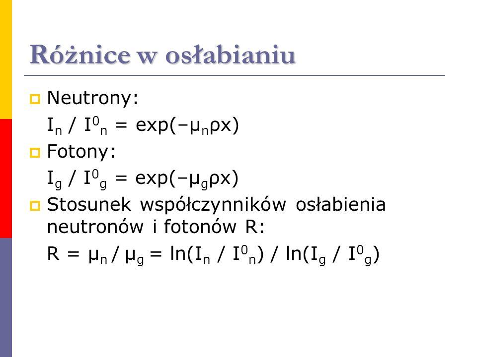 Różnice w osłabianiu Neutrony: I n / I 0 n = exp(–μ n ρx) Fotony: I g / I 0 g = exp(–μ g ρx) Stosunek współczynników osłabienia neutronów i fotonów R: