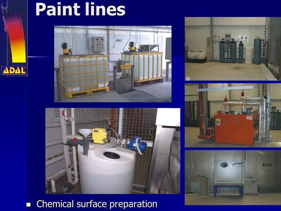 Paint lines Chemical surface preparation Chemical surface preparation