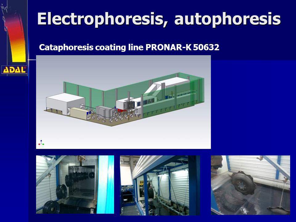 Electrophoresis, autophoresis Cataphoresis coating line PRONAR-K 50632