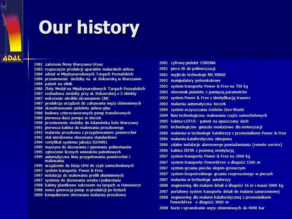 Our history 1981założenie firmy Warszawa-Ursus 1983rozpoczęcie produkcji aparatów malarskich airless 1984udział w Międzynarodowych Targach Poznańskich