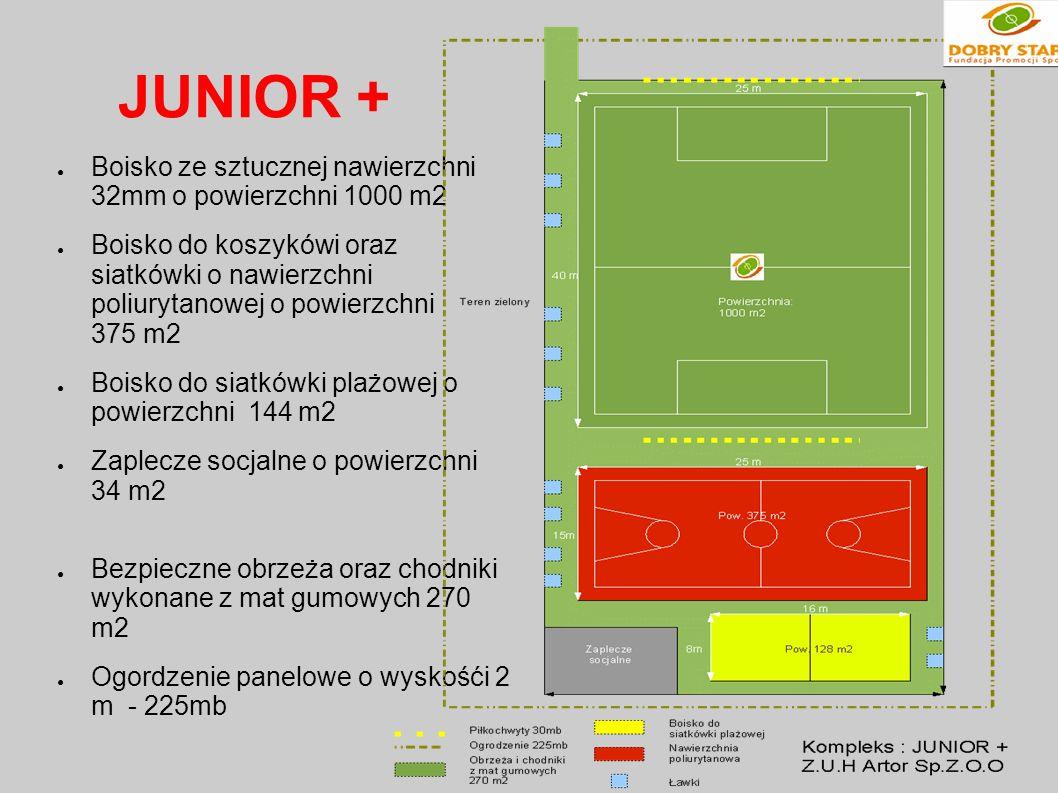 JUNIOR + Boisko ze sztucznej nawierzchni 32mm o powierzchni 1000 m2 Boisko do koszykówi oraz siatkówki o nawierzchni poliurytanowej o powierzchni 375