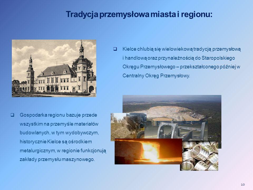 Tradycja przemysłowa miasta i regionu: Kielce chlubią się wielowiekową tradycją przemysłową i handlową oraz przynależnością do Staropolskiego Okręgu Przemysłowego – przekształconego później w Centralny Okręg Przemysłowy.