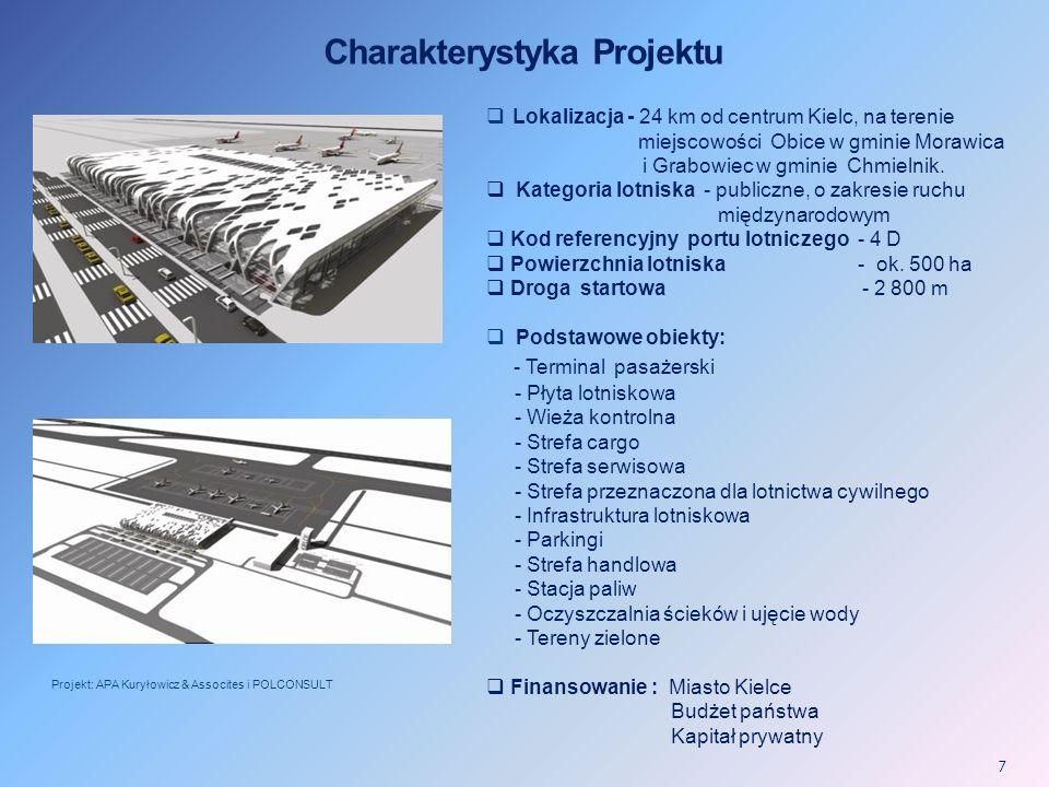 7 Charakterystyka Projektu Lokalizacja - 24 km od centrum Kielc, na terenie miejscowości Obice w gminie Morawica i Grabowiec w gminie Chmielnik.
