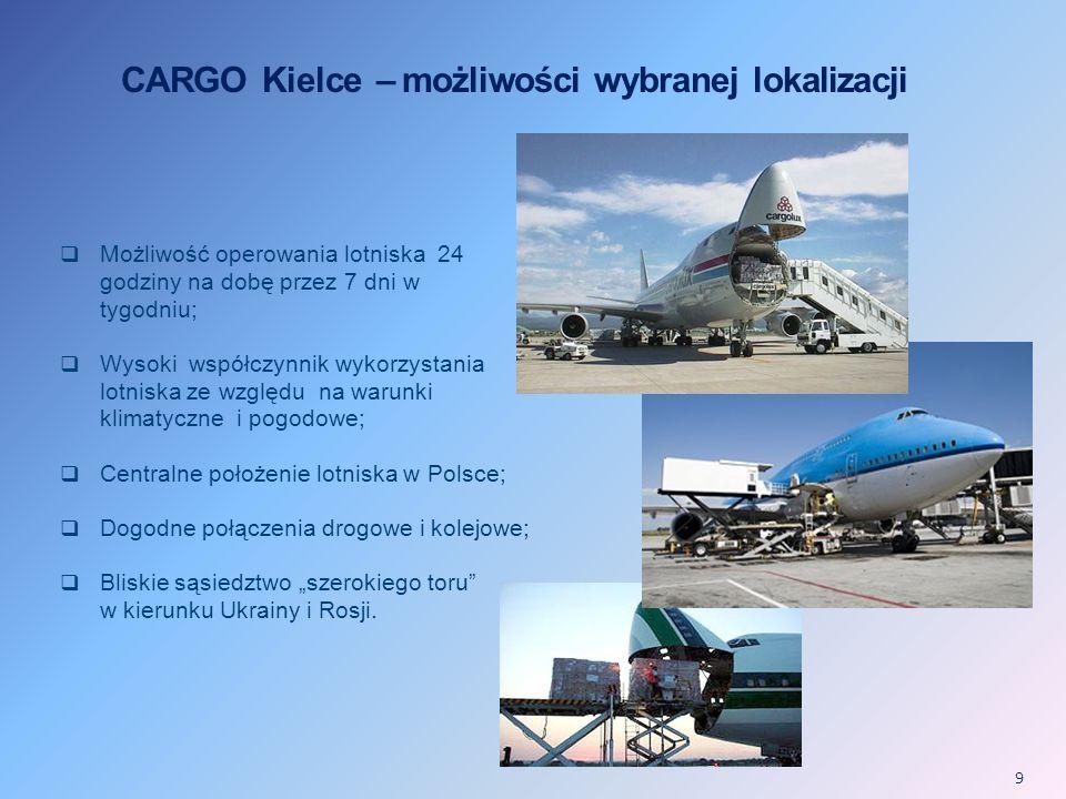 CARGO Kielce – możliwości wybranej lokalizacji Możliwość operowania lotniska 24 godziny na dobę przez 7 dni w tygodniu; Wysoki współczynnik wykorzystania lotniska ze względu na warunki klimatyczne i pogodowe; Centralne położenie lotniska w Polsce; Dogodne połączenia drogowe i kolejowe; Bliskie sąsiedztwo szerokiego toru w kierunku Ukrainy i Rosji.
