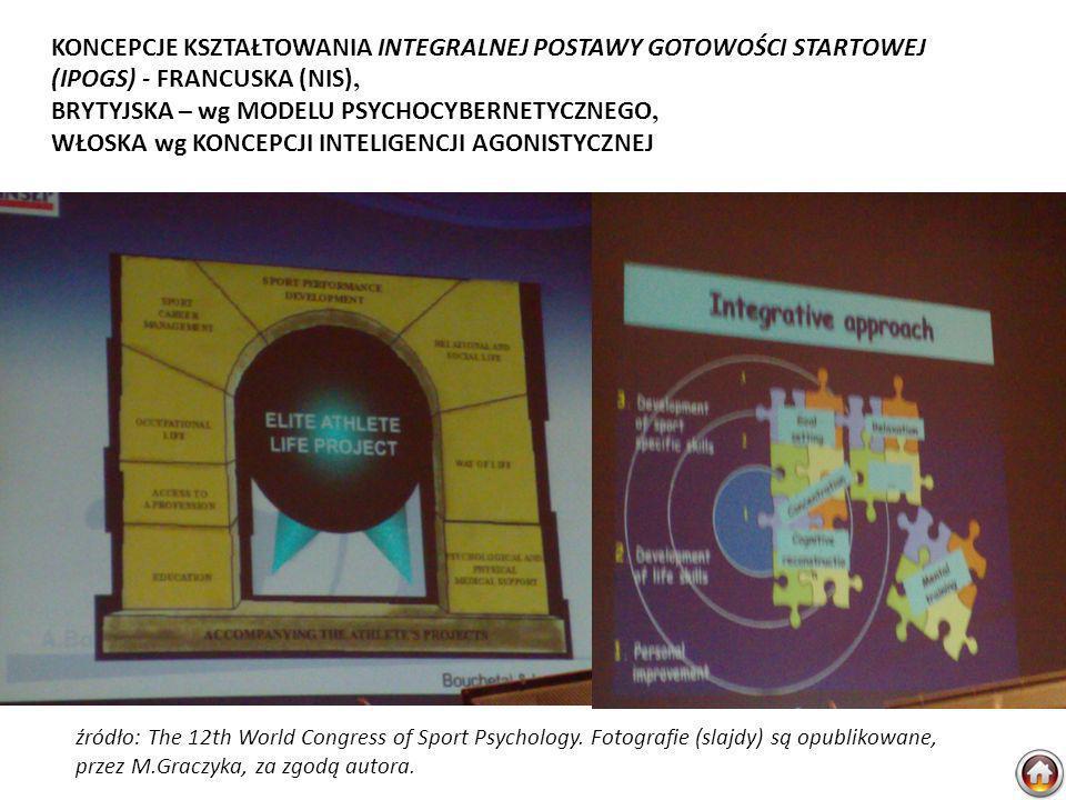 źródło: The 12th World Congress of Sport Psychology. Fotografie (slajdy) są opublikowane, przez M.Graczyka, za zgodą autora. KONCEPCJE KSZTAŁTOWANIA I