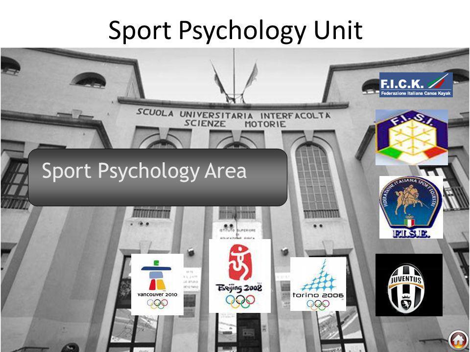 Sport Psychology Unit Sport Psychology Area