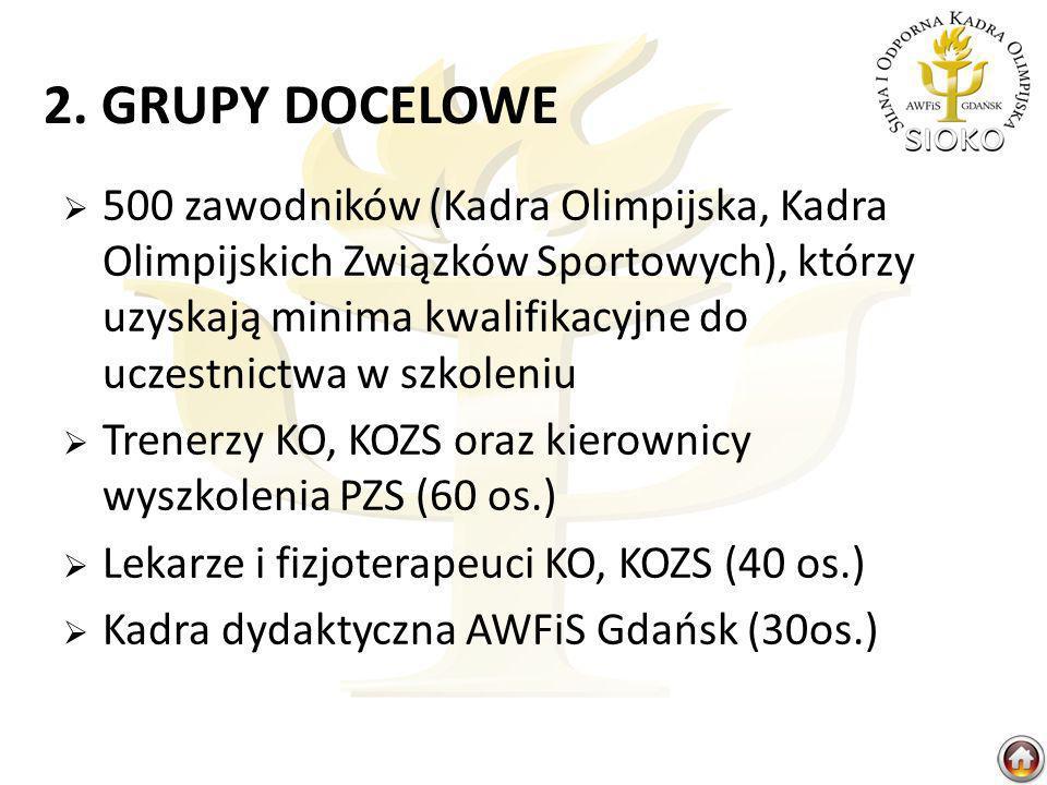 2. GRUPY DOCELOWE 500 zawodników (Kadra Olimpijska, Kadra Olimpijskich Związków Sportowych), którzy uzyskają minima kwalifikacyjne do uczestnictwa w s