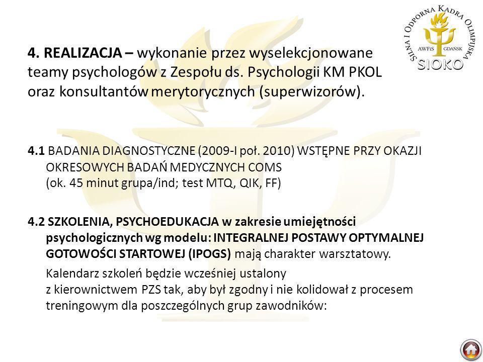 4. REALIZACJA – wykonanie przez wyselekcjonowane teamy psychologów z Zespołu ds. Psychologii KM PKOL oraz konsultantów merytorycznych (superwizorów).