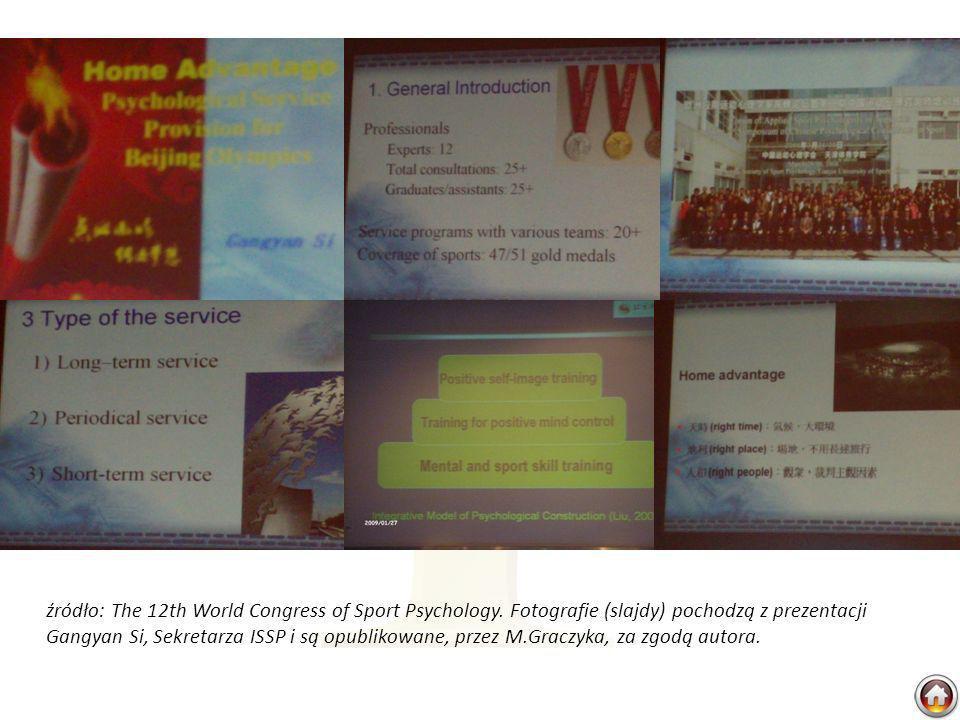 źródło: The 12th World Congress of Sport Psychology. Fotografie (slajdy) pochodzą z prezentacji Gangyan Si, Sekretarza ISSP i są opublikowane, przez M