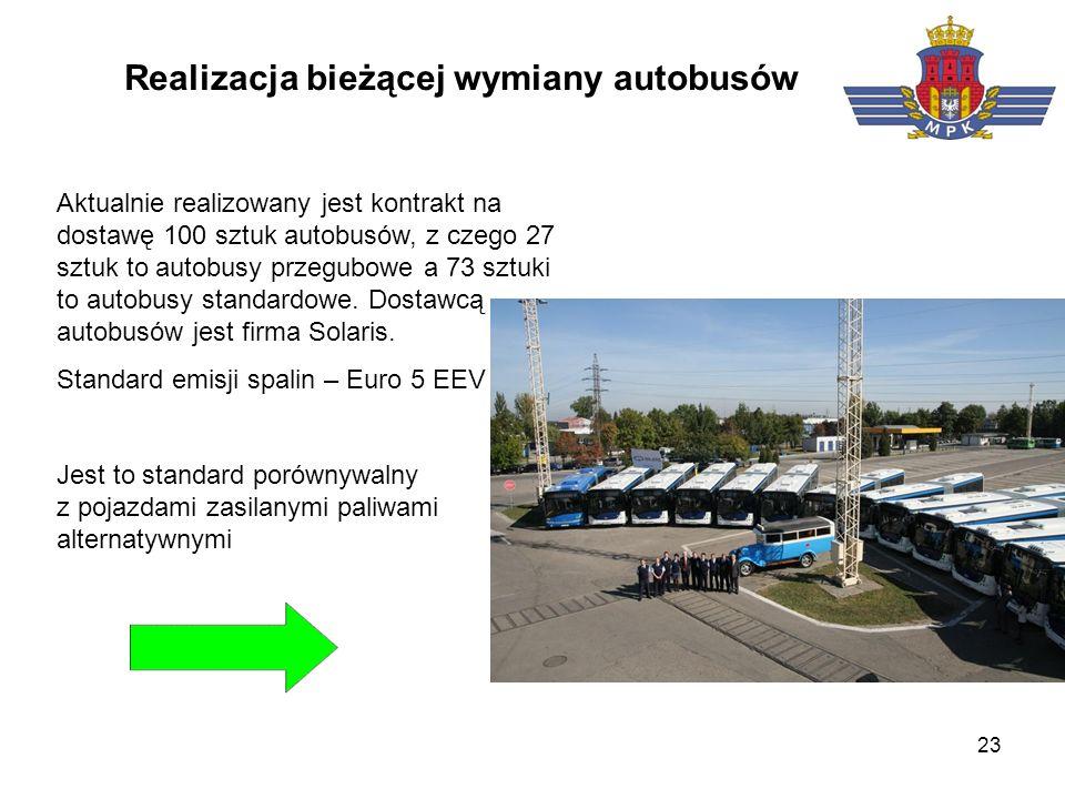 23 Realizacja bieżącej wymiany autobusów Aktualnie realizowany jest kontrakt na dostawę 100 sztuk autobusów, z czego 27 sztuk to autobusy przegubowe a