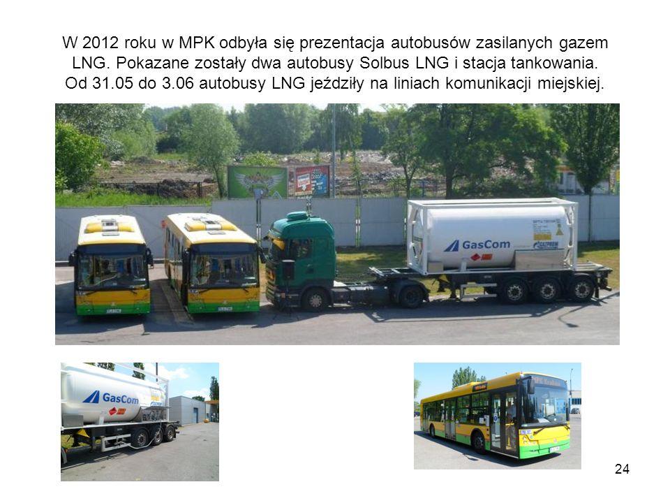 24 W 2012 roku w MPK odbyła się prezentacja autobusów zasilanych gazem LNG. Pokazane zostały dwa autobusy Solbus LNG i stacja tankowania. Od 31.05 do