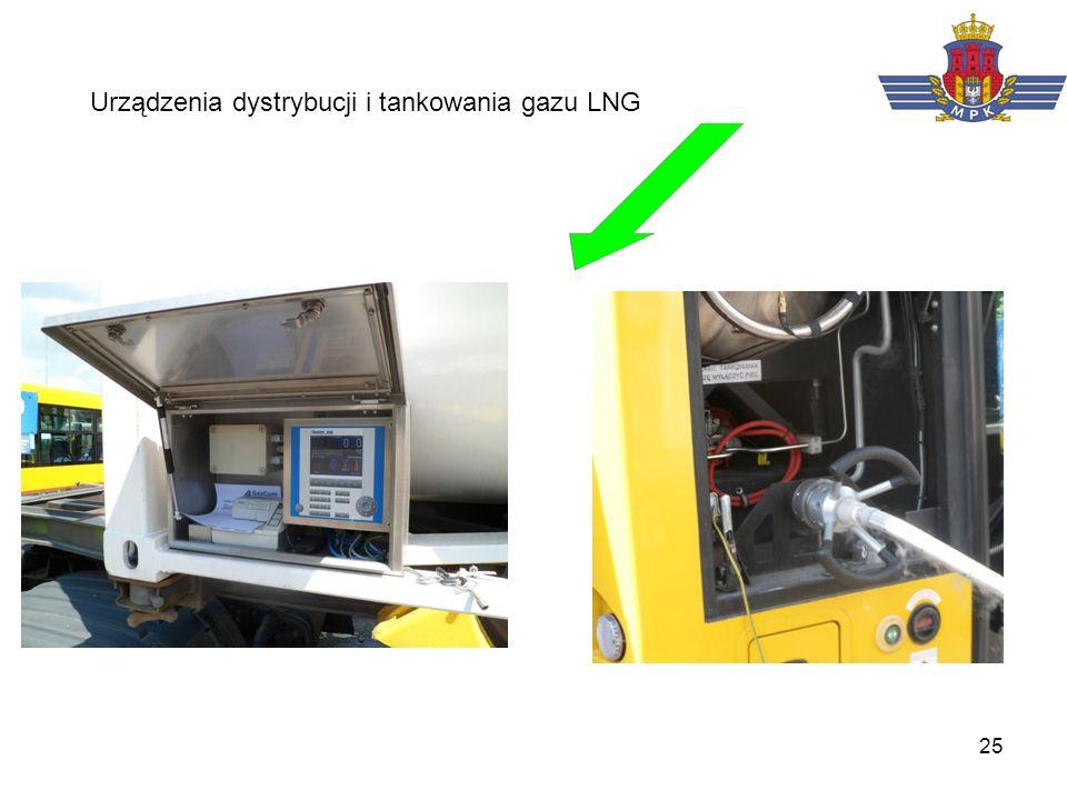 25 Urządzenia dystrybucji i tankowania gazu LNG