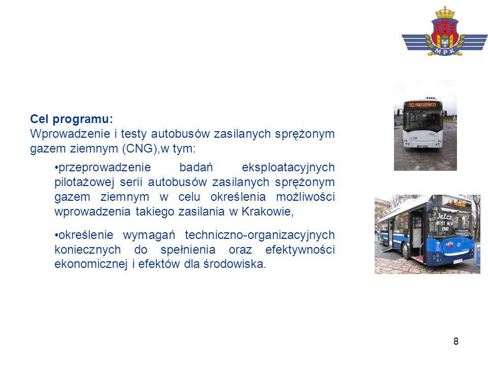 8 Cel programu: Wprowadzenie i testy autobusów zasilanych sprężonym gazem ziemnym (CNG),w tym: przeprowadzenie badań eksploatacyjnych pilotażowej seri