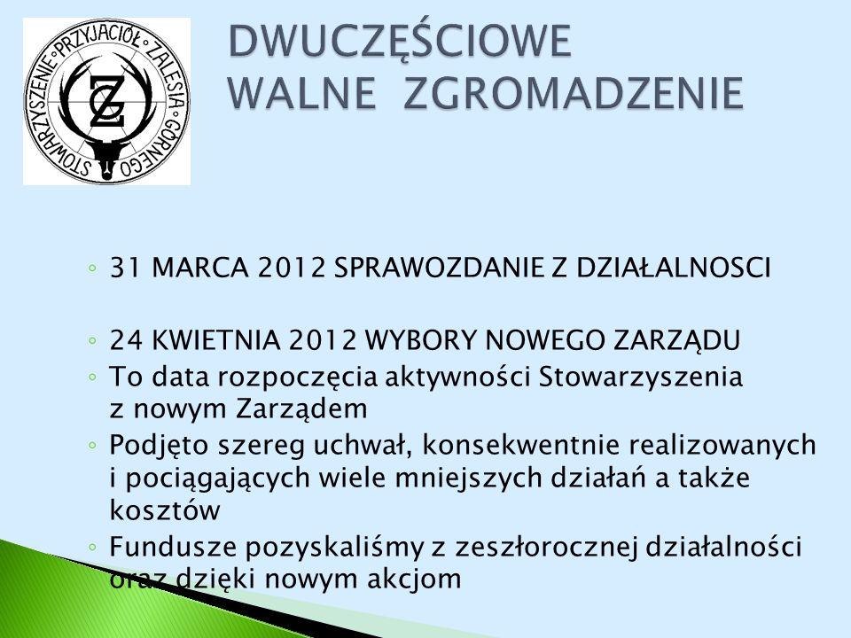 31 MARCA 2012 SPRAWOZDANIE Z DZIAŁALNOSCI 24 KWIETNIA 2012 WYBORY NOWEGO ZARZĄDU To data rozpoczęcia aktywności Stowarzyszenia z nowym Zarządem Podjęt