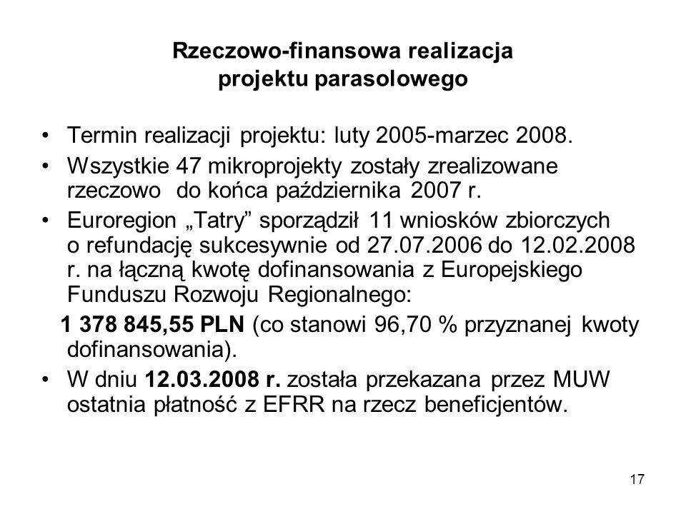17 Rzeczowo-finansowa realizacja projektu parasolowego Termin realizacji projektu: luty 2005-marzec 2008. Wszystkie 47 mikroprojekty zostały zrealizow