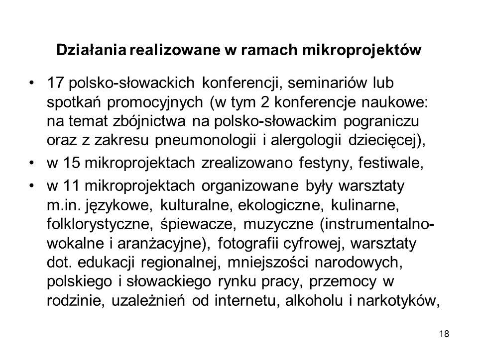 18 Działania realizowane w ramach mikroprojektów 17 polsko-słowackich konferencji, seminariów lub spotkań promocyjnych (w tym 2 konferencje naukowe: n