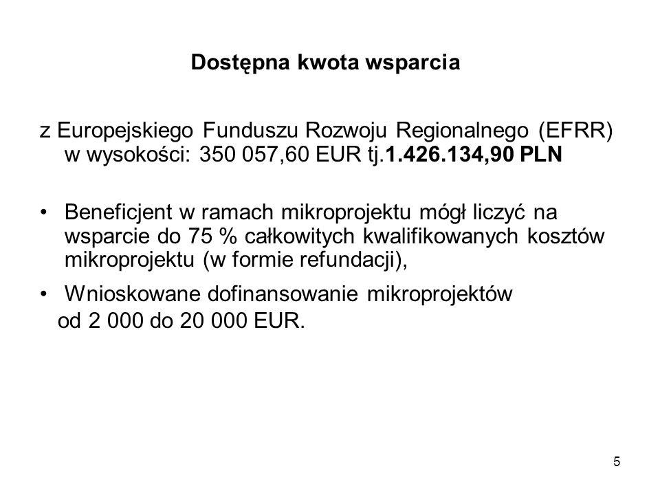 5 Dostępna kwota wsparcia z Europejskiego Funduszu Rozwoju Regionalnego (EFRR) w wysokości: 350 057,60 EUR tj.1.426.134,90 PLN Beneficjent w ramach mi