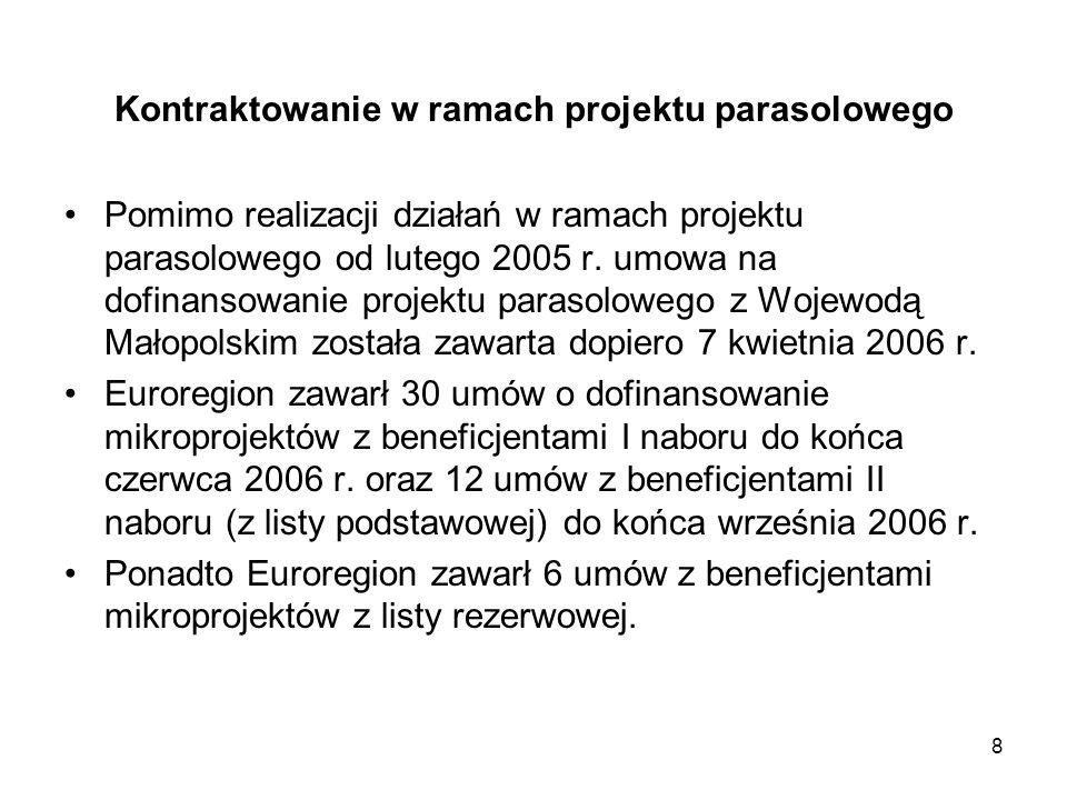 8 Kontraktowanie w ramach projektu parasolowego Pomimo realizacji działań w ramach projektu parasolowego od lutego 2005 r. umowa na dofinansowanie pro