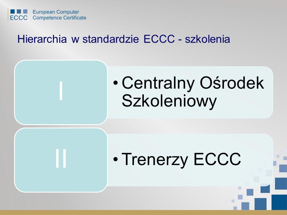 Hierarchia w standardzie ECCC - szkolenia Centralny Ośrodek Szkoleniowy I Trenerzy ECCC II