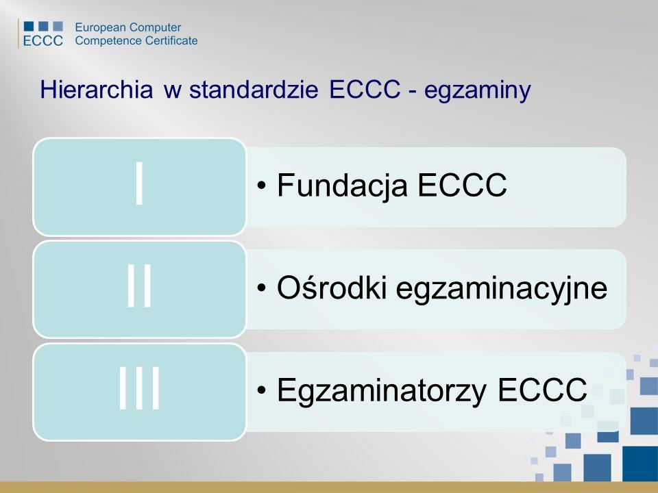 Hierarchia w standardzie ECCC - egzaminy Fundacja ECCC I Ośrodki egzaminacyjne II Egzaminatorzy ECCC III