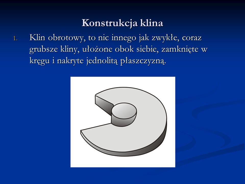 Konstrukcja klina 1. Klin obrotowy, to nic innego jak zwykłe, coraz grubsze kliny, ułożone obok siebie, zamknięte w kręgu i nakryte jednolitą płaszczy