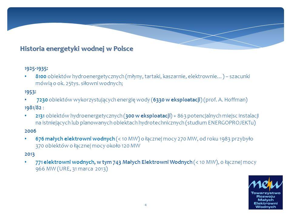 4 Historia energetyki wodnej w Polsce 1925-1935: 8100 obiektów hydroenergetycznych (młyny, tartaki, kaszarnie, elektrownie…) – szacunki mówią o ok. 25